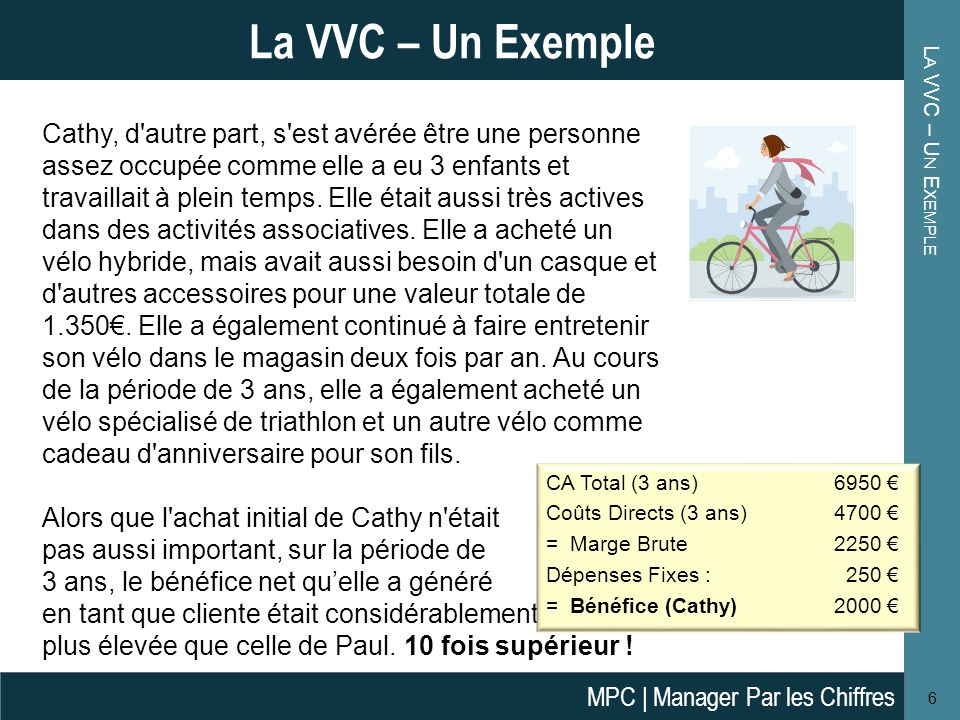 La VVC – Un Exemple La VVC – Un Exemple.