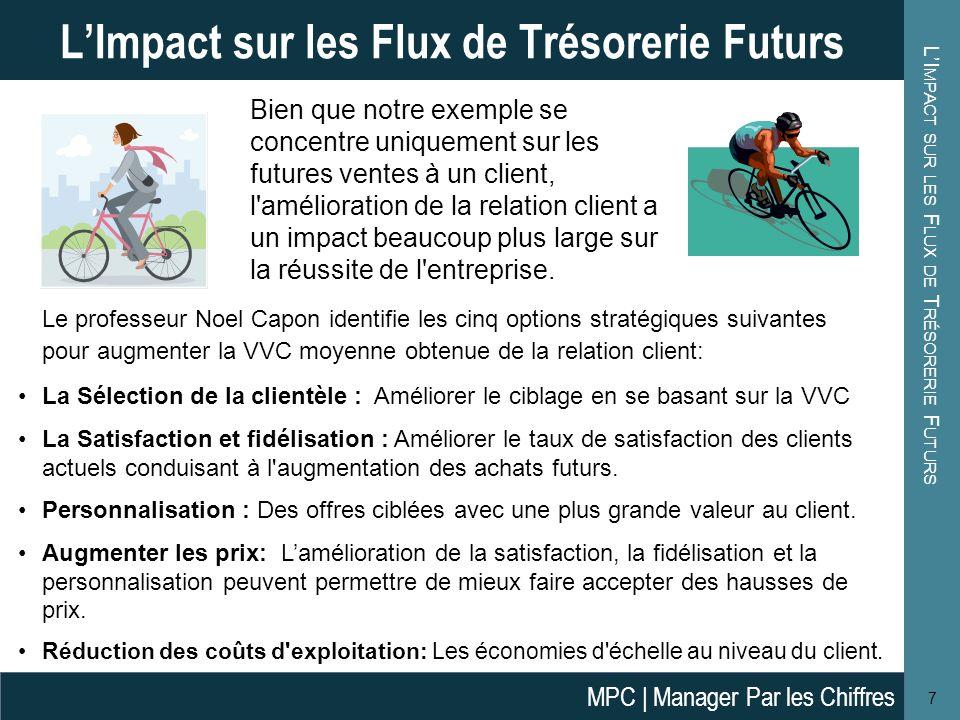 L'Impact sur les Flux de Trésorerie Futurs
