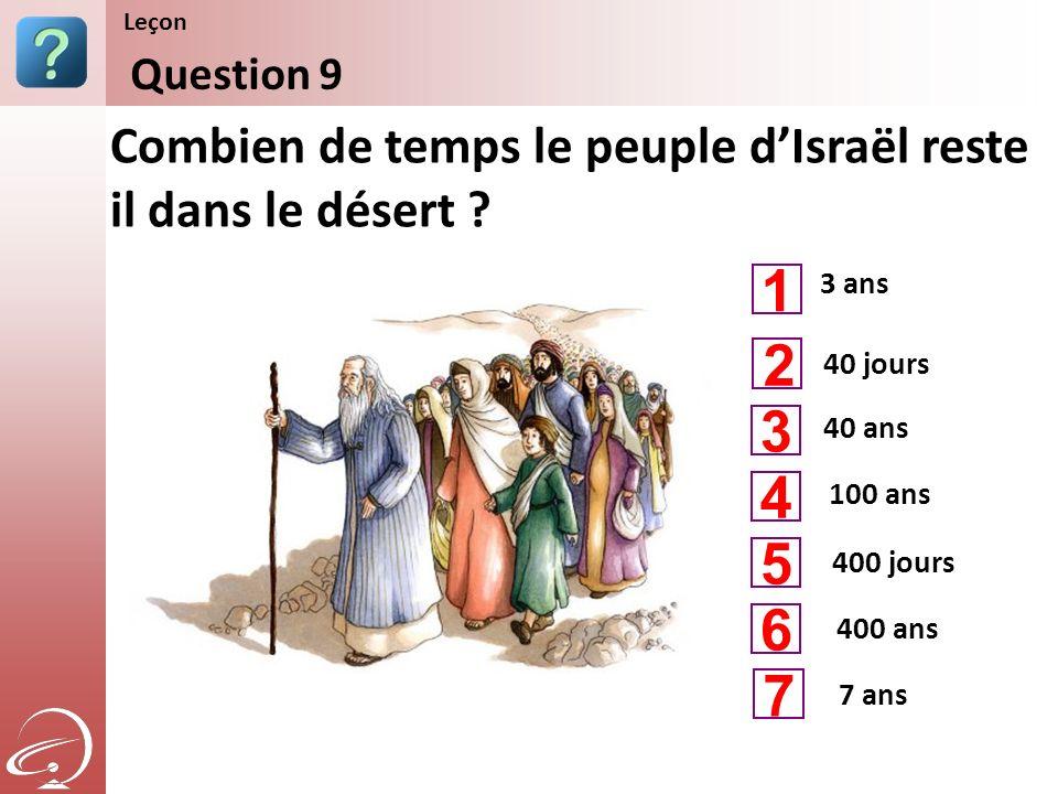 Leçon Content Starter Set. Question 9. Combien de temps le peuple d'Israël reste il dans le désert