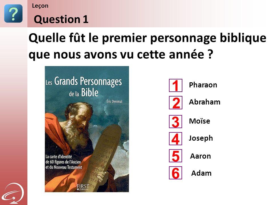 Leçon Content Starter Set. Question 1. Quelle fût le premier personnage biblique que nous avons vu cette année
