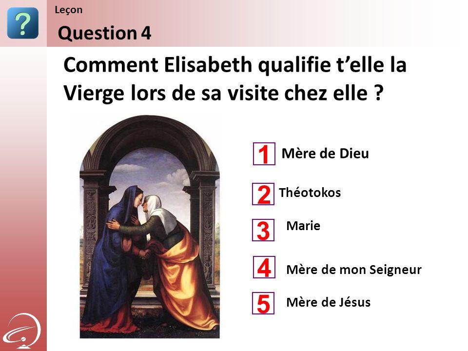 Leçon Content Starter Set. Question 4. Comment Elisabeth qualifie t'elle la Vierge lors de sa visite chez elle