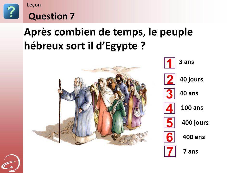 Leçon Content Starter Set. Question 7. Après combien de temps, le peuple hébreux sort il d'Egypte