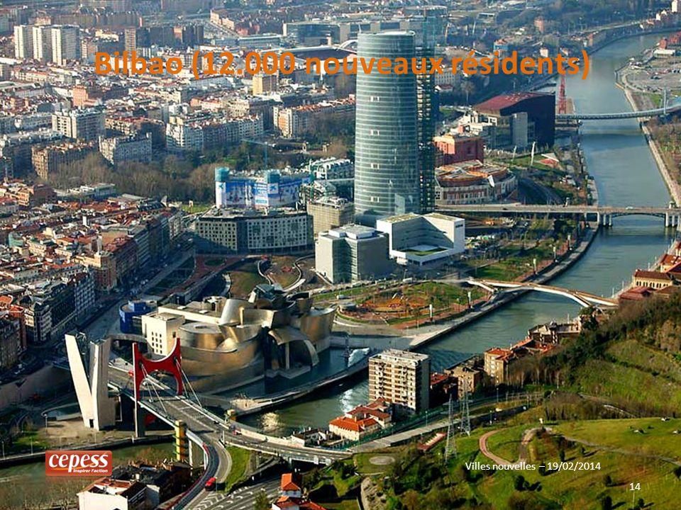 Bilbao (12.000 nouveaux résidents)