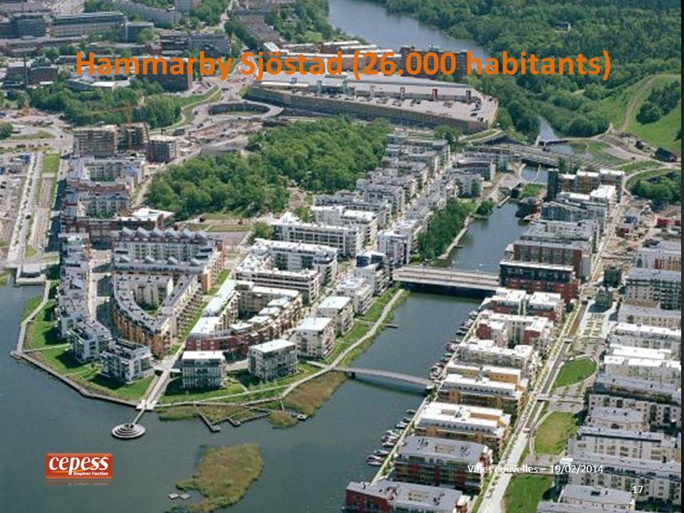 Hammarby Sjöstad (26.000 habitants)