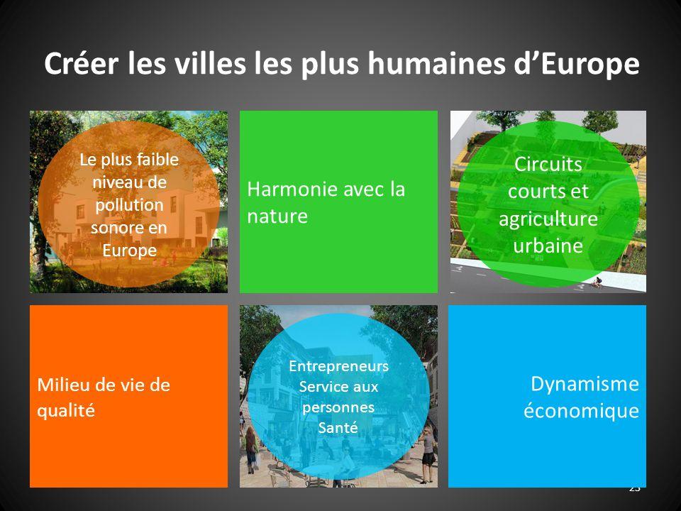 Créer les villes les plus humaines d'Europe