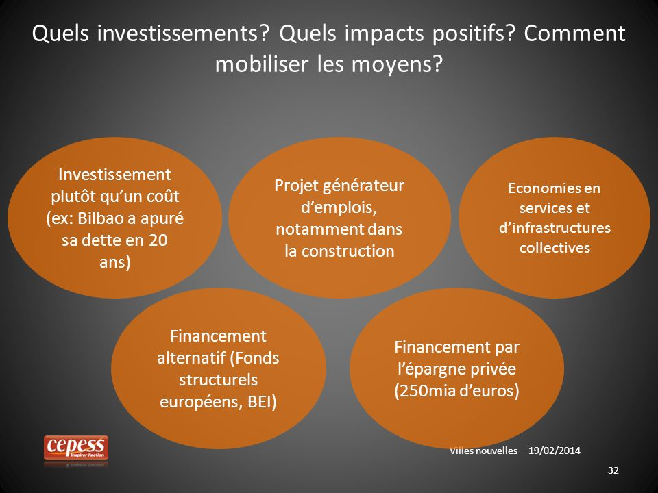 Quels investissements. Quels impacts positifs
