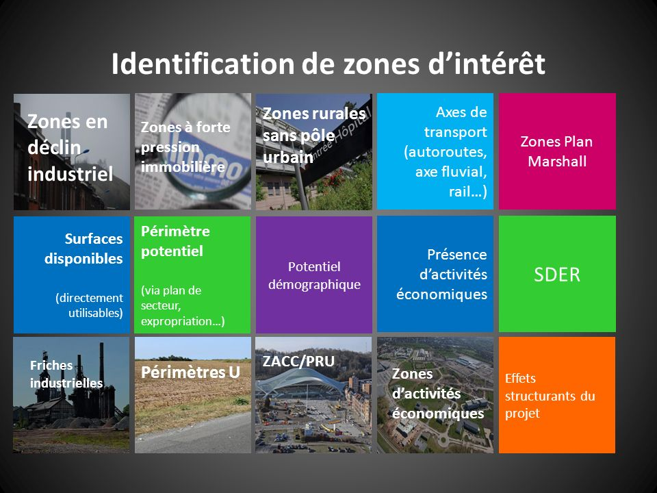 Identification de zones d'intérêt