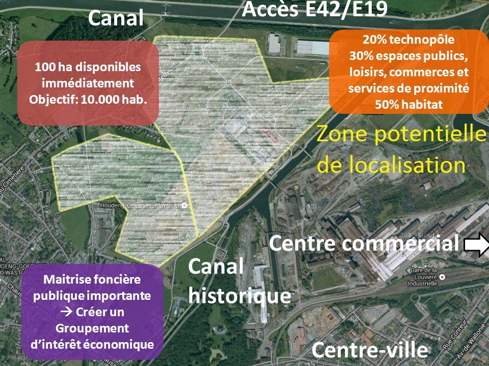 Accès E42/E19 Canal Centre commercial Canal historique Centre-ville