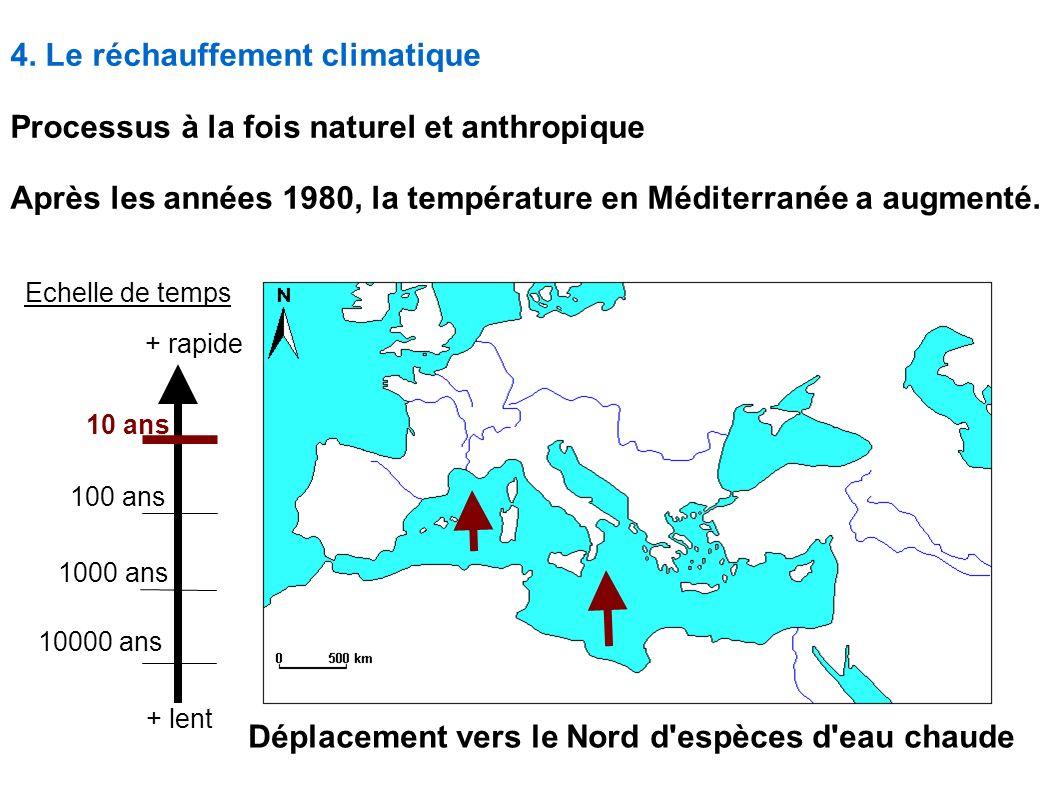 4. Le réchauffement climatique