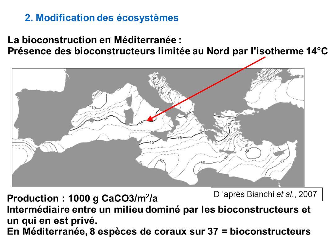 2. Modification des écosystèmes