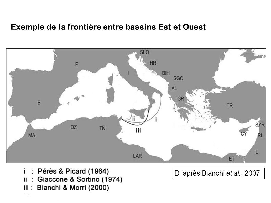Exemple de la frontière entre bassins Est et Ouest