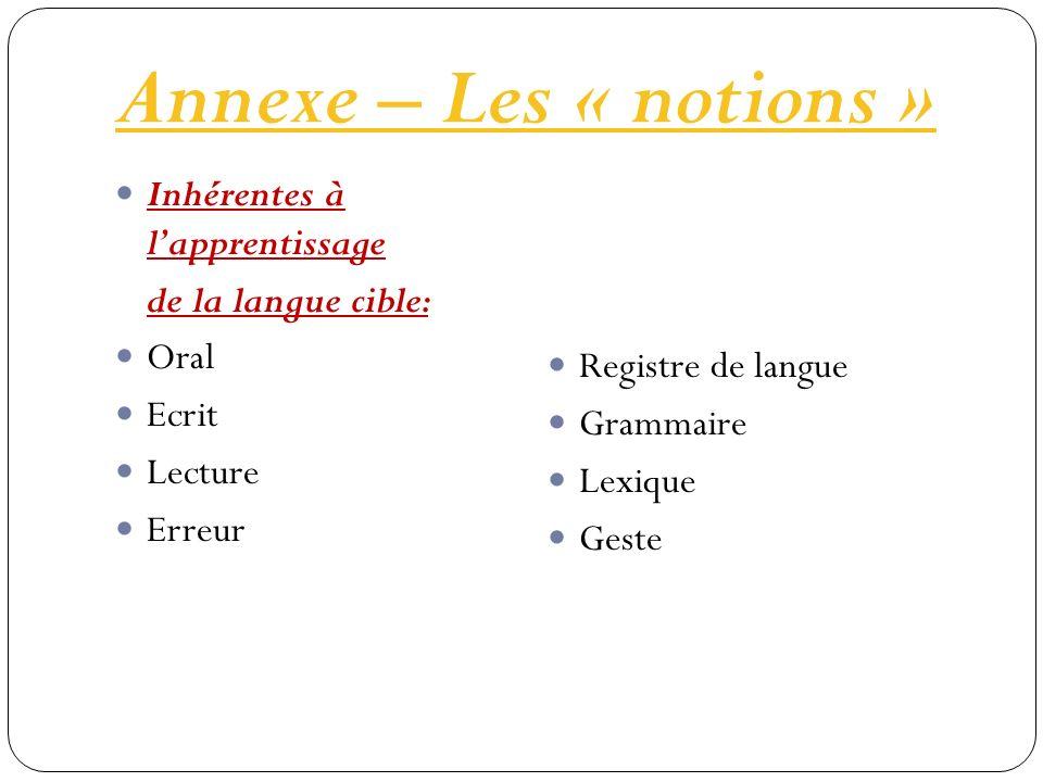 Annexe – Les « notions » Inhérentes à l'apprentissage