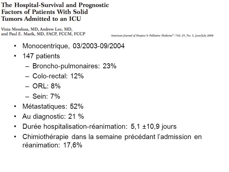 Monocentrique, 03/2003-09/2004 147 patients. Broncho-pulmonaires: 23% Colo-rectal: 12% ORL: 8% Sein: 7%
