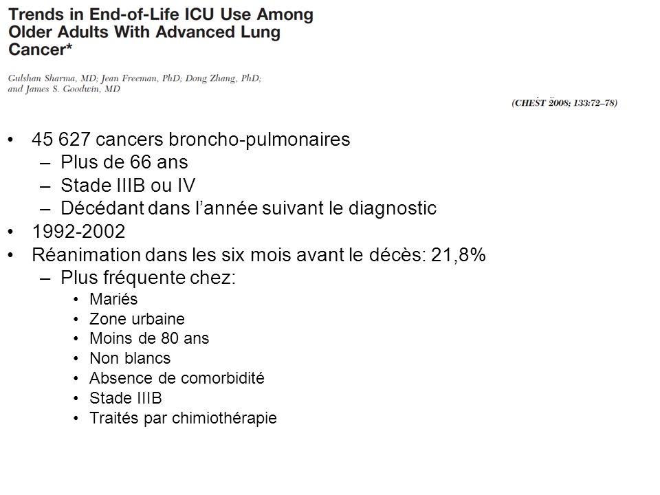 45 627 cancers broncho-pulmonaires Plus de 66 ans Stade IIIB ou IV