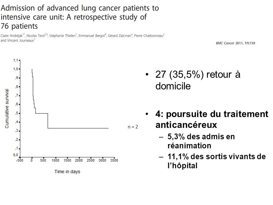 27 (35,5%) retour à domicile 4: poursuite du traitement anticancéreux