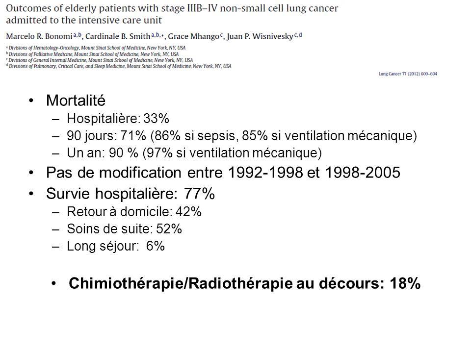Chimiothérapie/Radiothérapie au décours: 18%