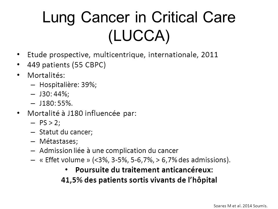 Lung Cancer in Critical Care (LUCCA)