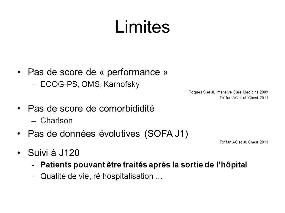 Limites Pas de score de « performance » Pas de score de comorbididité