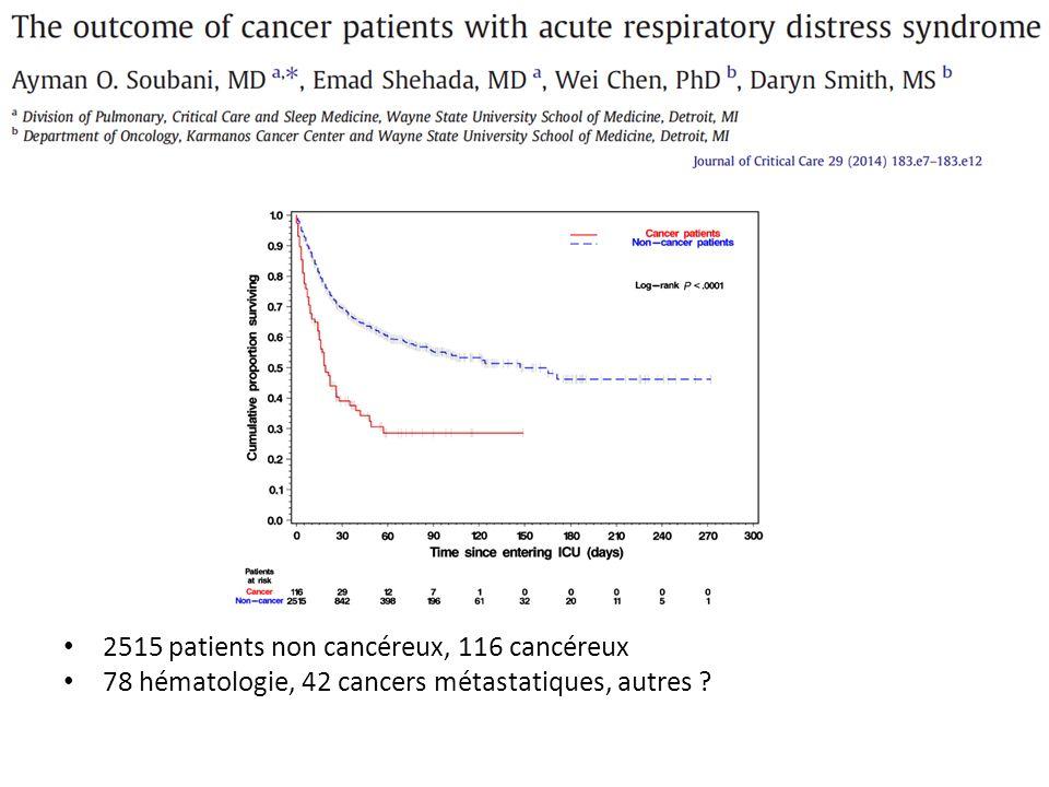 2515 patients non cancéreux, 116 cancéreux