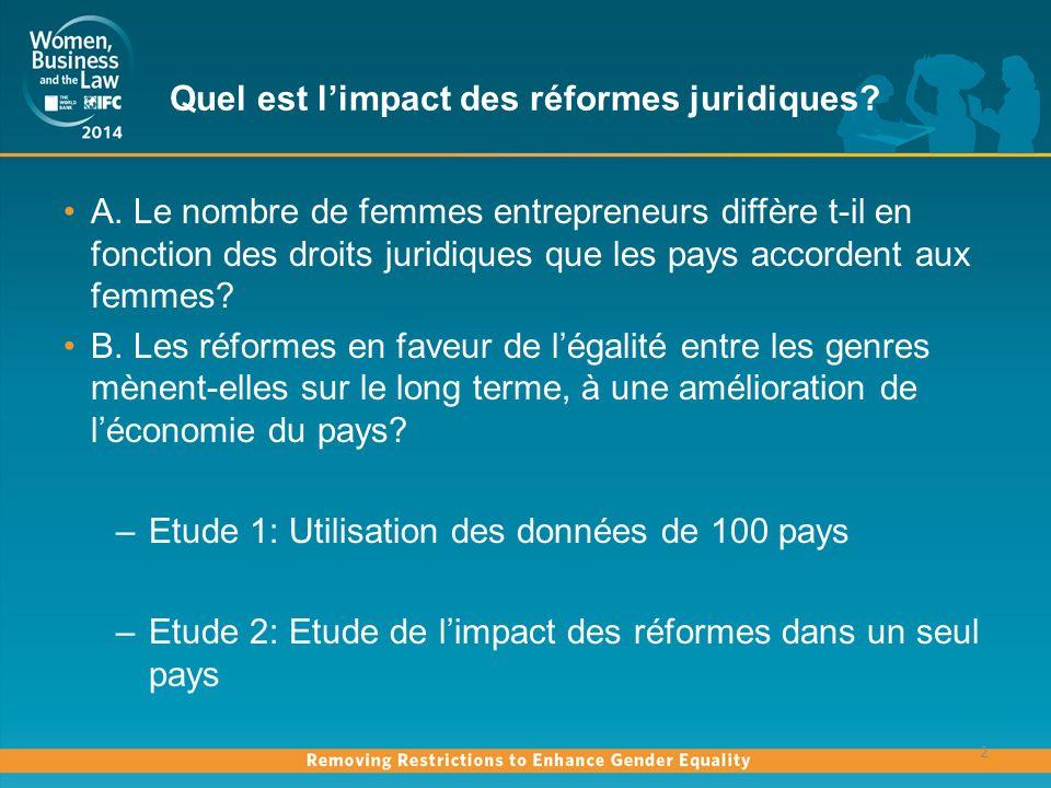 Quel est l'impact des réformes juridiques