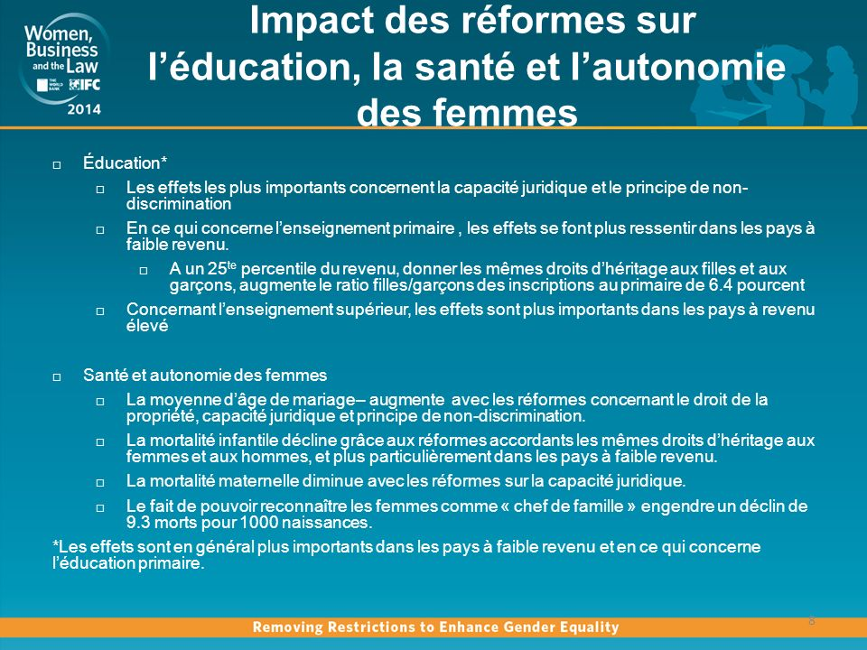 Impact des réformes sur l'éducation, la santé et l'autonomie des femmes