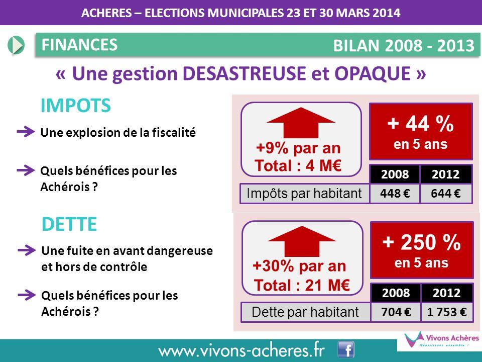 « Une gestion DESASTREUSE et OPAQUE » IMPOTS + 44 %