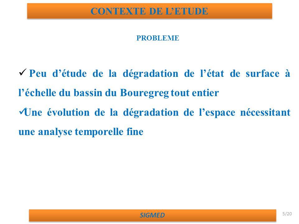 CONTEXTE DE L'ETUDE PROBLEME. Peu d'étude de la dégradation de l'état de surface à l'échelle du bassin du Bouregreg tout entier.