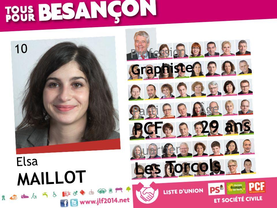 29 ans PCF Les Torcols MAILLOT Graphiste 10 Profession Âge Parti