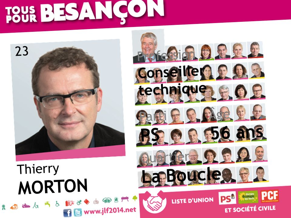 56 ans PS La Boucle MORTON Conseiller technique 23 Profession Âge