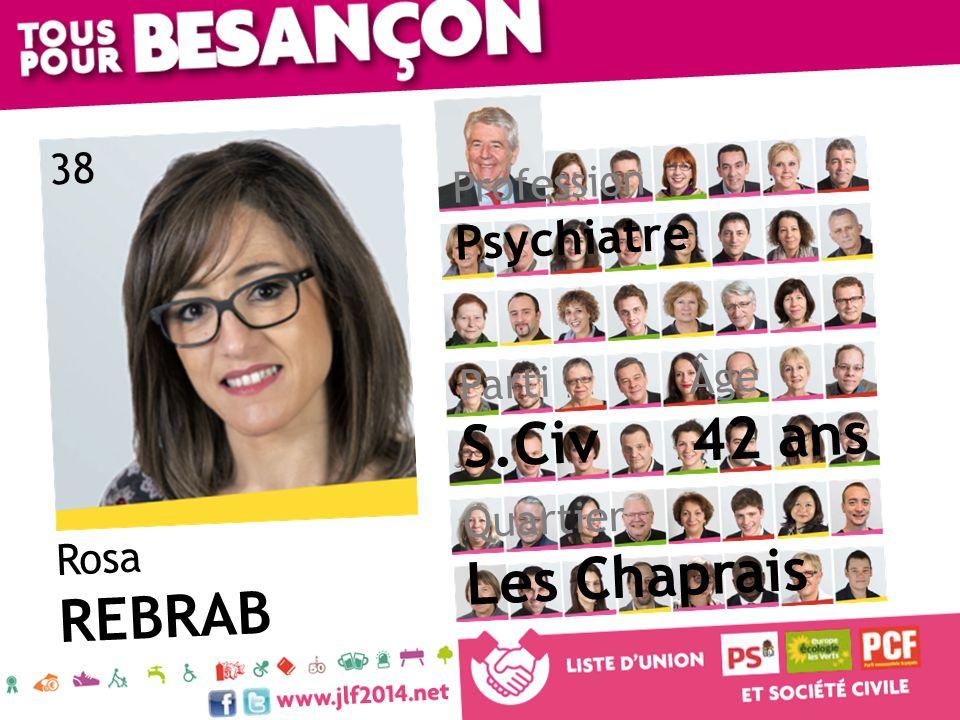 42 ans S.Civ Les Chaprais REBRAB Psychiatre 38 Profession Âge Parti