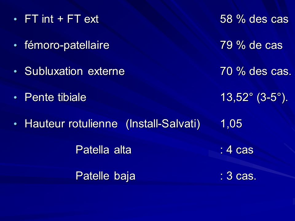 fémoro-patellaire 79 % de cas Subluxation externe 70 % des cas.
