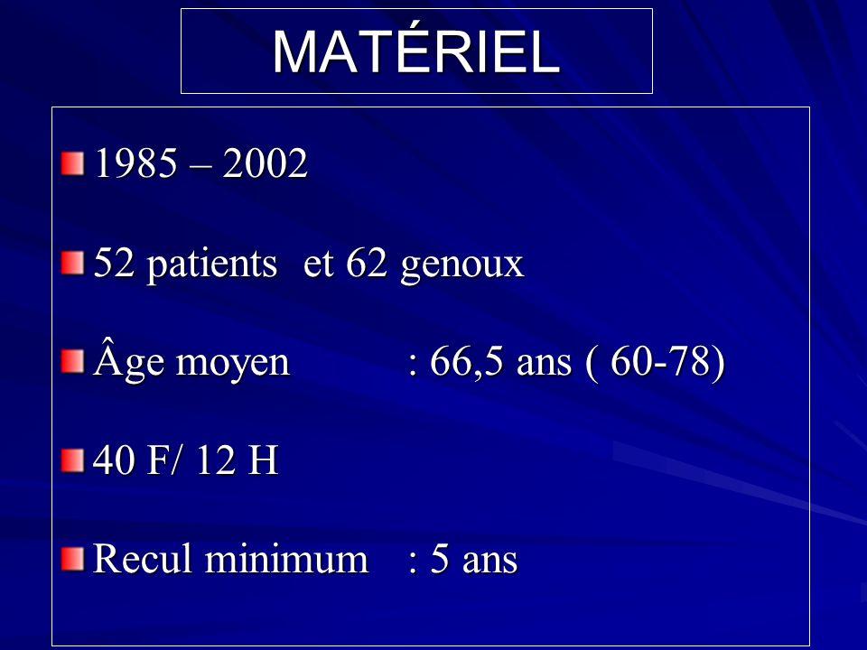 MATÉRIEL 1985 – 2002 52 patients et 62 genoux