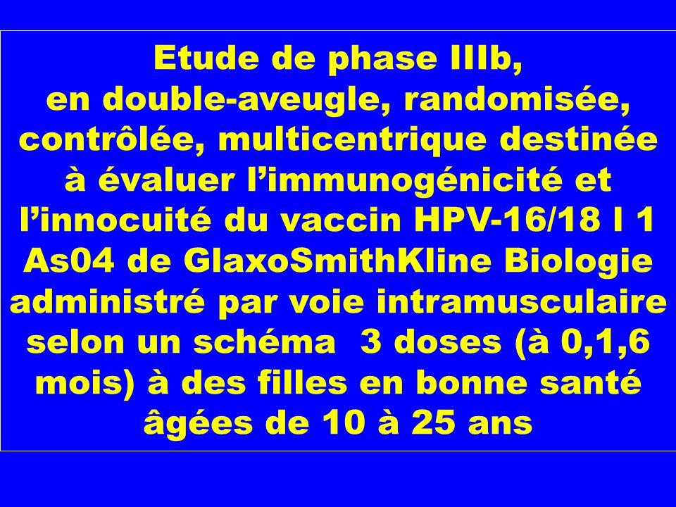 Etude de phase IIIb, en double-aveugle, randomisée, contrôlée, multicentrique destinée à évaluer l'immunogénicité et l'innocuité du vaccin HPV-16/18 l 1 As04 de GlaxoSmithKline Biologie administré par voie intramusculaire selon un schéma 3 doses (à 0,1,6 mois) à des filles en bonne santé âgées de 10 à 25 ans