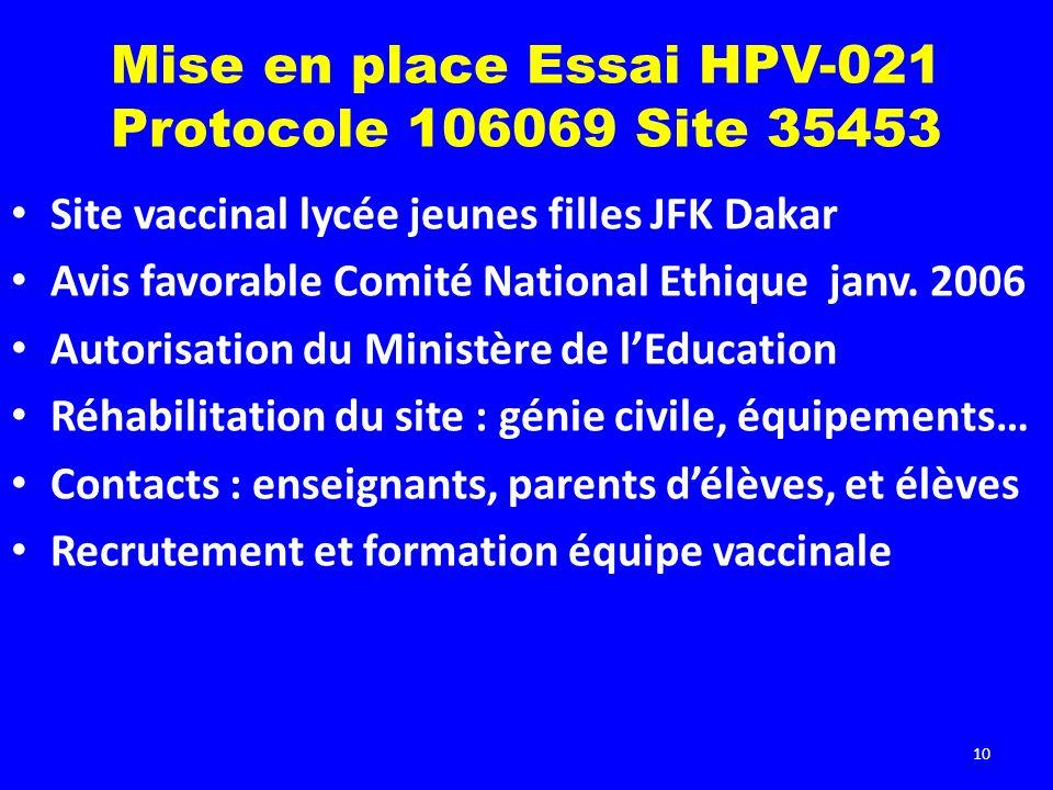 Mise en place Essai HPV-021 Protocole 106069 Site 35453