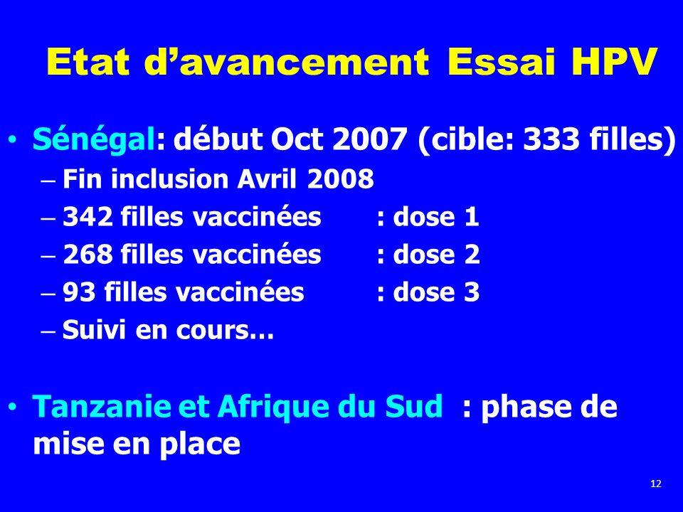 Etat d'avancement Essai HPV