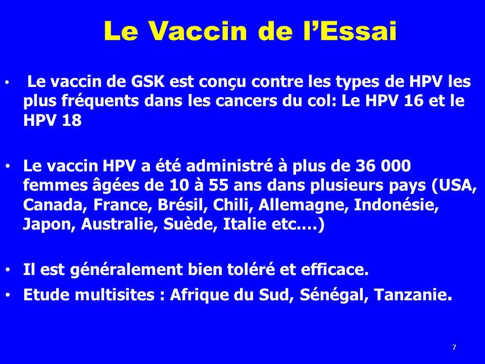 Le Vaccin de l'Essai Le vaccin de GSK est conçu contre les types de HPV les plus fréquents dans les cancers du col: Le HPV 16 et le HPV 18.