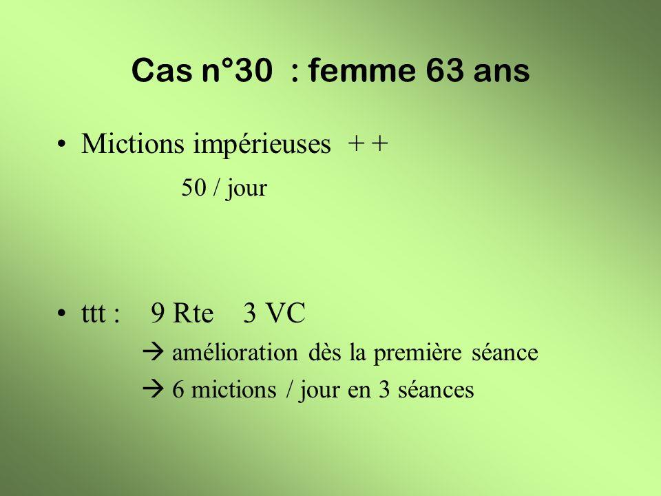 Cas n°30 : femme 63 ans Mictions impérieuses + + 50 / jour