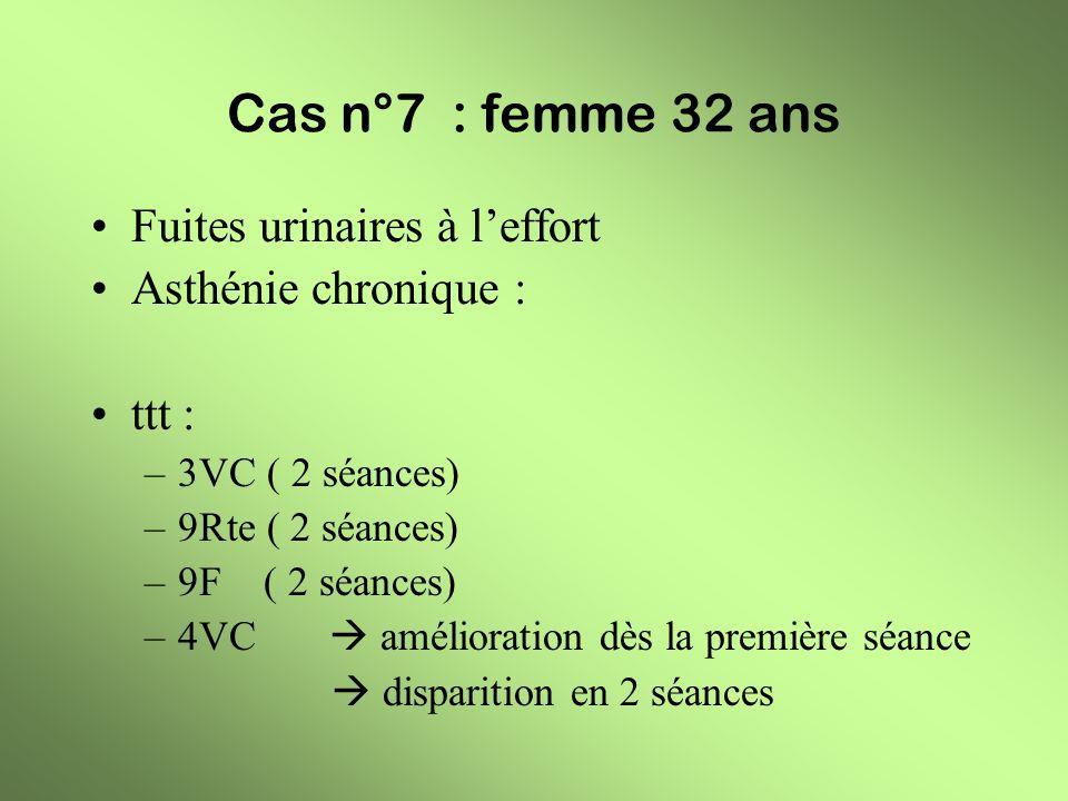 Cas n°7 : femme 32 ans Fuites urinaires à l'effort