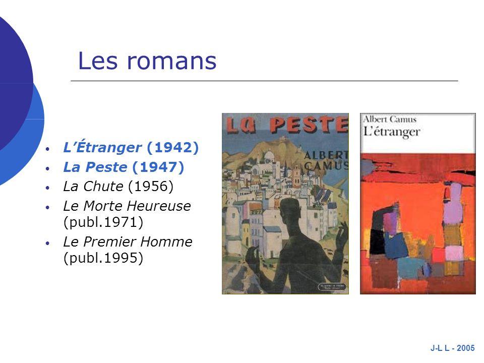 Les romans L'Étranger (1942) La Peste (1947) La Chute (1956)