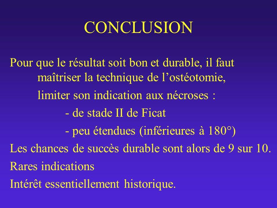 CONCLUSION Pour que le résultat soit bon et durable, il faut maîtriser la technique de l'ostéotomie,