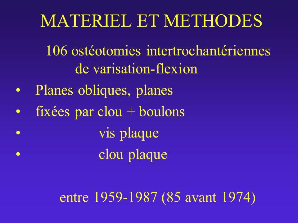 MATERIEL ET METHODES 106 ostéotomies intertrochantériennes de varisation-flexion. Planes obliques, planes.