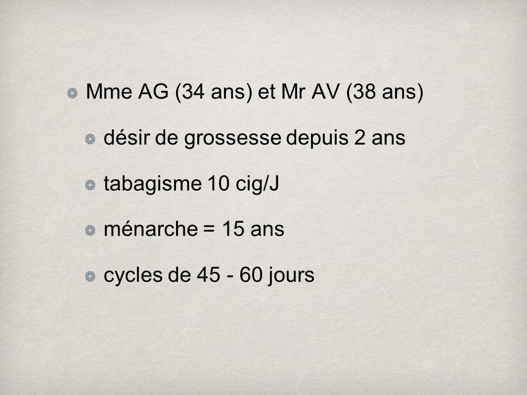Mme AG (34 ans) et Mr AV (38 ans)