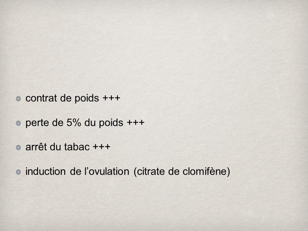 contrat de poids +++ perte de 5% du poids +++ arrêt du tabac +++ induction de l'ovulation (citrate de clomifène)