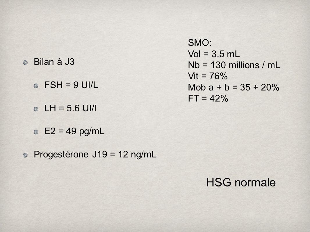 HSG normale SMO: Bilan à J3 Vol = 3.5 mL FSH = 9 UI/L
