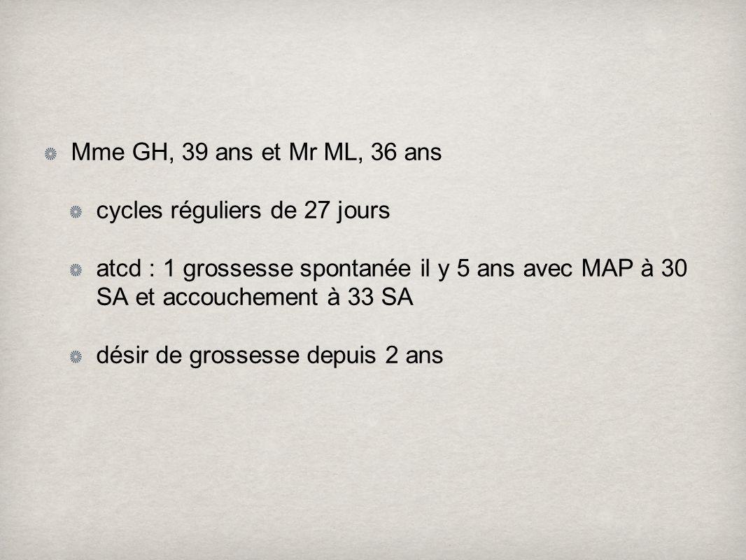 Mme GH, 39 ans et Mr ML, 36 ans cycles réguliers de 27 jours. atcd : 1 grossesse spontanée il y 5 ans avec MAP à 30 SA et accouchement à 33 SA.