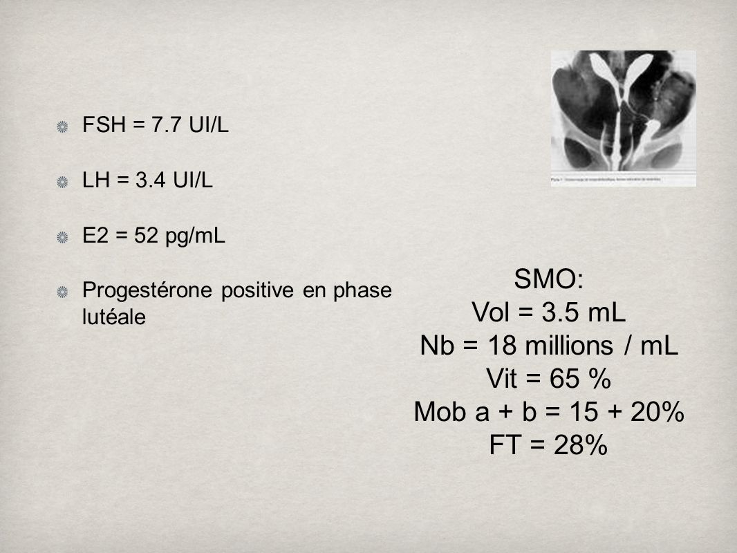 SMO: Vol = 3.5 mL Nb = 18 millions / mL Vit = 65 %