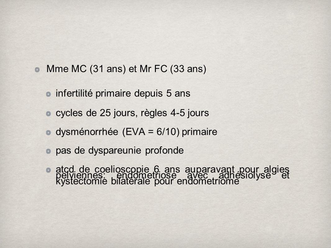 Mme MC (31 ans) et Mr FC (33 ans)