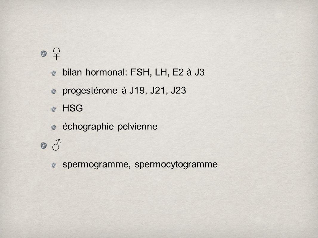♀ ♂ bilan hormonal: FSH, LH, E2 à J3 progestérone à J19, J21, J23 HSG