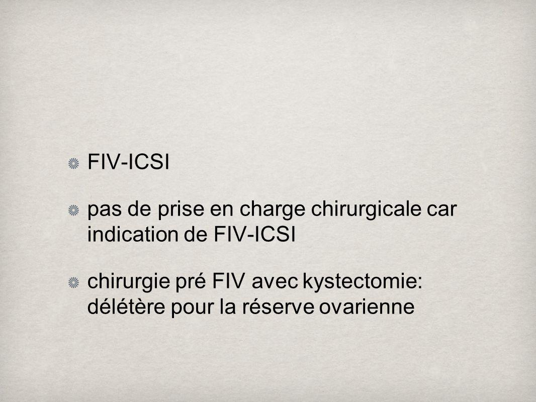 FIV-ICSI pas de prise en charge chirurgicale car indication de FIV-ICSI.