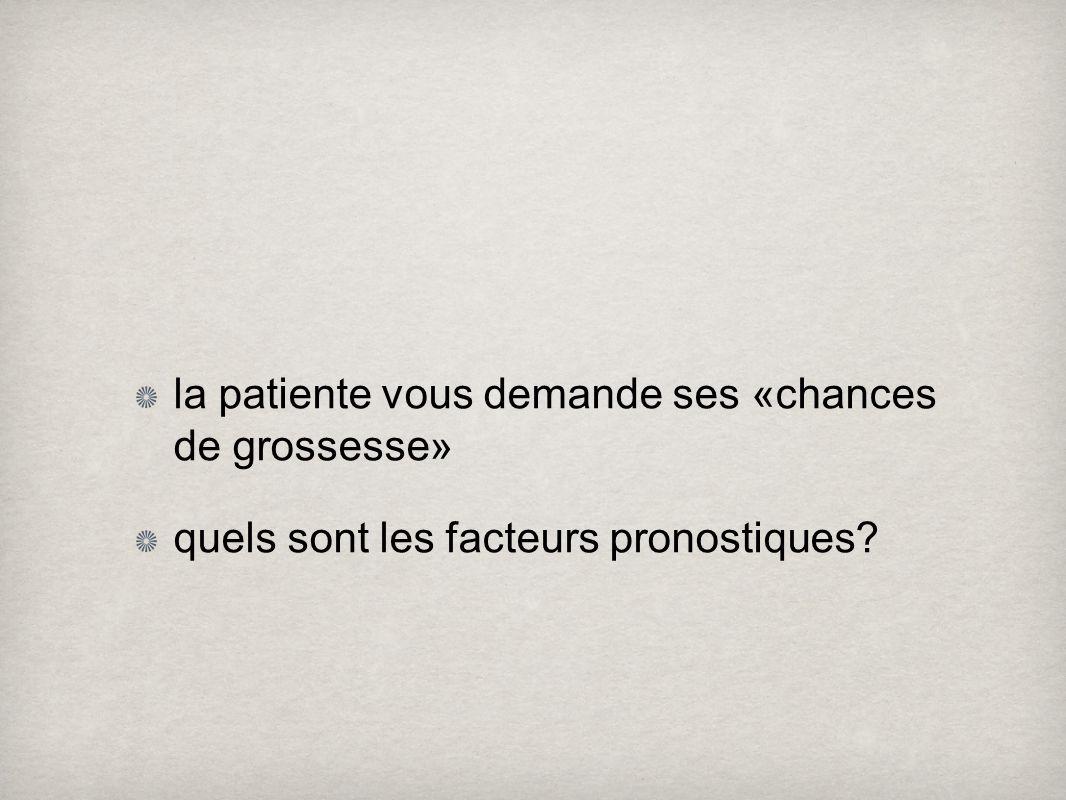 la patiente vous demande ses «chances de grossesse»